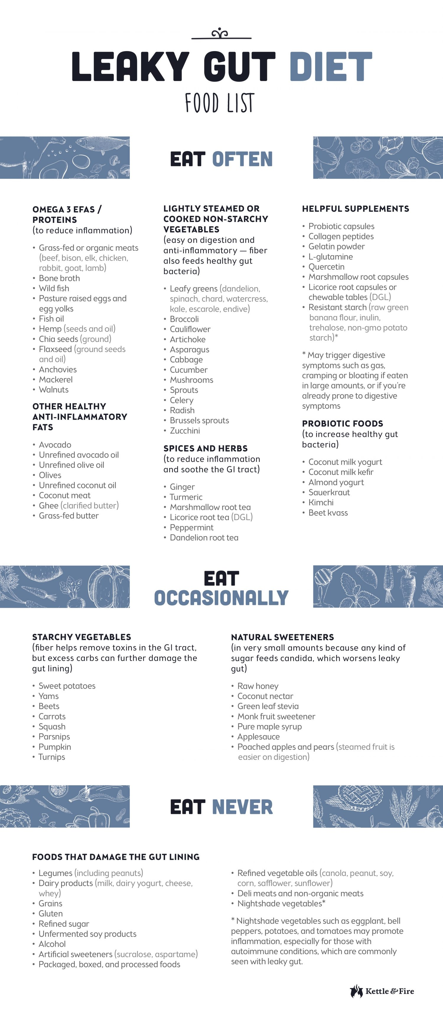 Download this print-friendly leaky gut diet food list for FREE to help guide your choices when it comes to grocery shopping and meal prep in order to heal your gut.